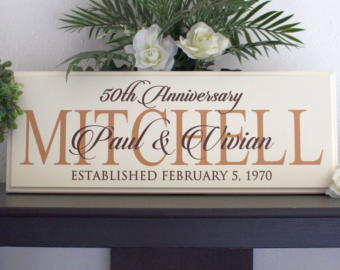 50th anniversary gifts-golden anniversary decorations-ideas-25th anniversary-parents anniversary gift-wedding centerpiece-personalized sign