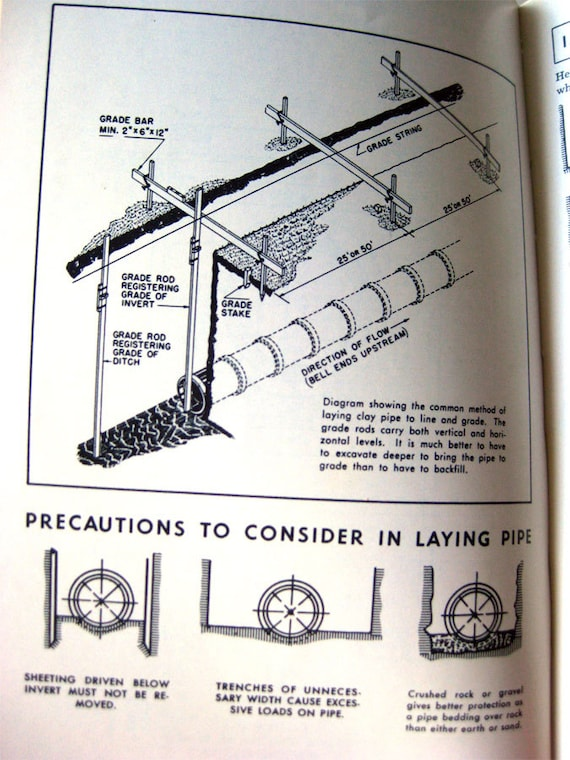 Southern Vitrified Clay Pipe Engineers Handbook / Vintage Engineering Book  / Vintage Instructional Book