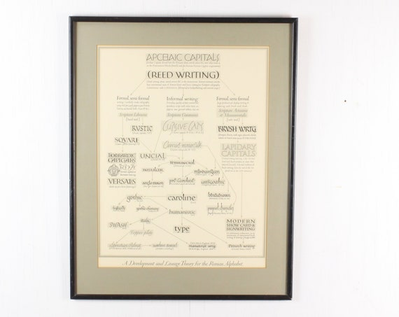 Vintage Print - Mohawk Paper Mills - A Development & Lineage Theory for the Roman Alphabet - c 1967 - Framed / Matted - Helmar Nielsen