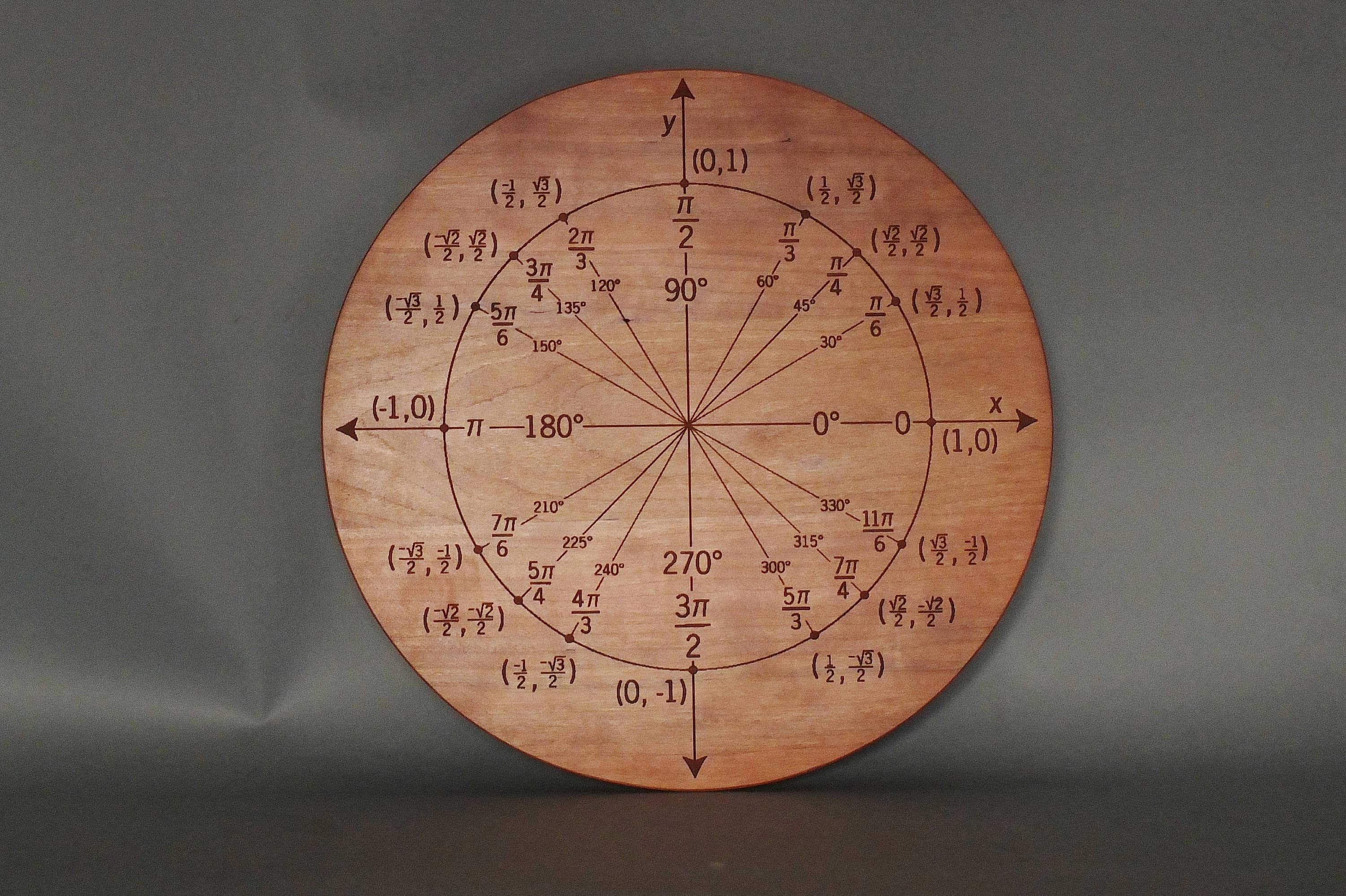 Unit Circle Wooden Cutting Board Engraved On Etsy Business Card Holder Circuit Geekery Mens Stained Glass Handmade 50