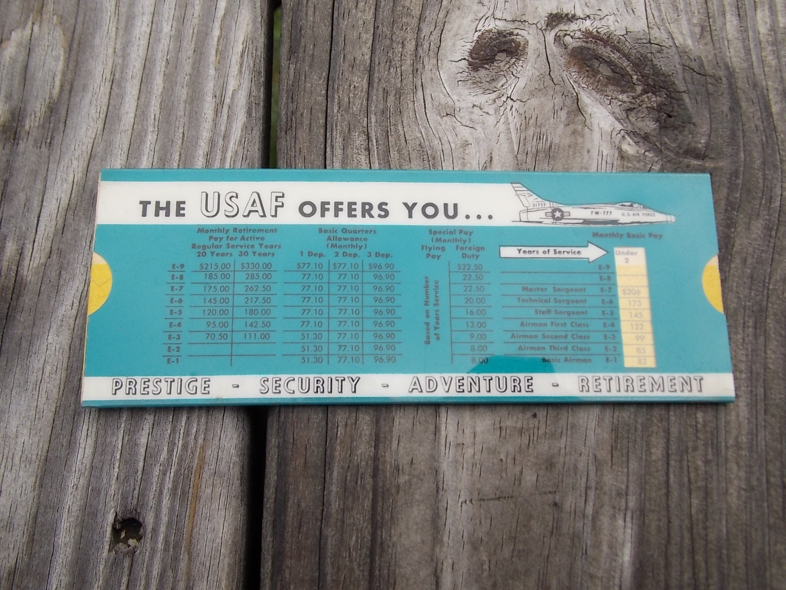 USAF Offers you retirement calculator air force