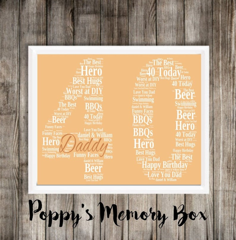 Personalised 40th Birthday Gift Poster Word Art Print Friend Number 40