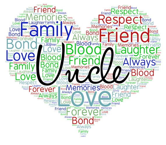 Details about  /Personalised Love You Uncle Print Word Art Gifts Keepsake For Him Brother