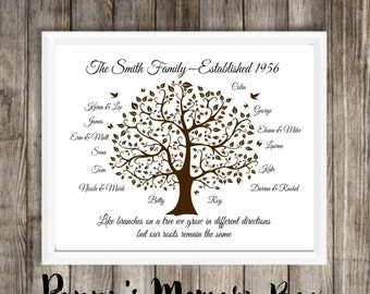 Personalised Word Art Family Tree Keepsake Mother's Day Christmas Birthday Anniversary gift A4 Print Only FREE UK P+P
