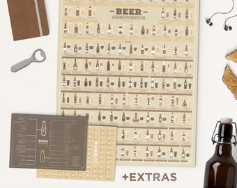 Beer poster - 120 Beers You Have To Try - beer gift, beer lover