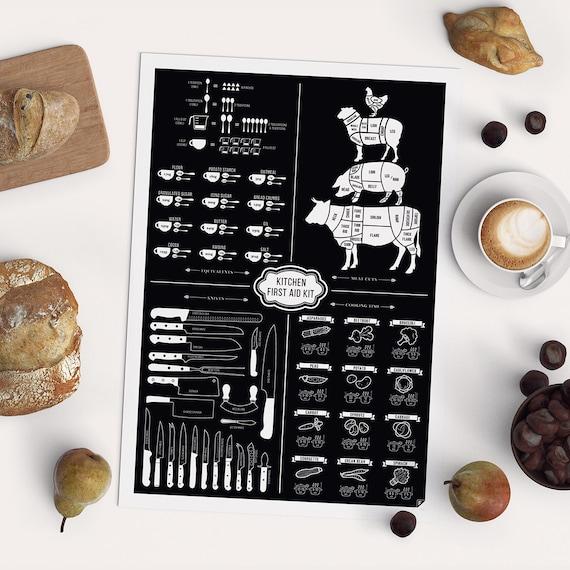Feinschmecker Küche-erste-Hilfe-Kit Geschenk Küche Druck   Etsy
