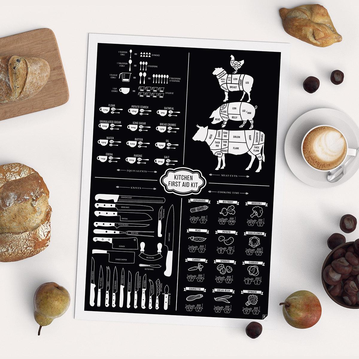 Feinschmecker Küche-erste-Hilfe-Kit Geschenk Küche Druck | Etsy
