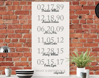 Personalized Mothers Day Gift for Mom, What A Difference A Day Makes Important Dates Blended Family Sign, Special Dates Sign, Canvas Print