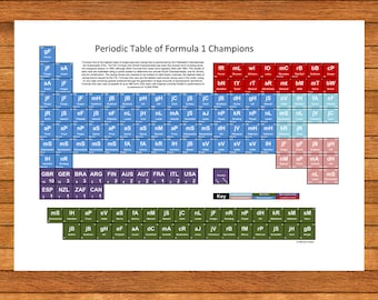 Marvel style superhero periodic table home decor print etsy periodic table of formula 1 champions f1 new 2017 champion grand prix print unframed art print only word perfect gifts urtaz Image collections