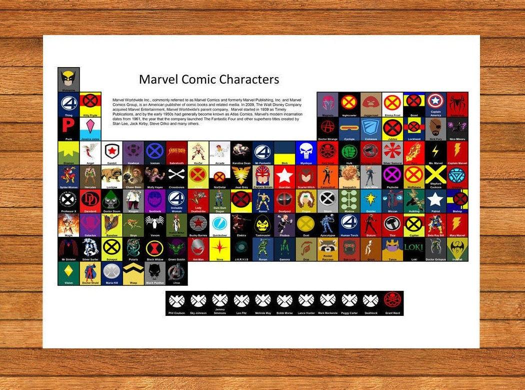 Marvel Style Superhero Periodic Table Home Decor Print   Etsy