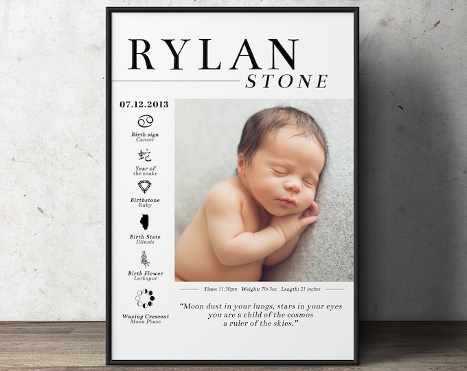 The Day You Were Born Poster - Baby Photo + Birth Stats Wall Art - Personalized Nursery Decor - Custom Poster - New Baby Gift!-DIGITAL FILE