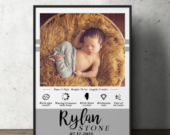 Baby gift, Personalized Nursery Decor, Digital file, only, Day You Were Born, nursery decor, birth stats sign, poster, wall art, above crib
