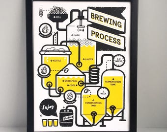 Brewing beer poster - Brewing screen print - A3 - Craft beer wall art - Beer poster - Gift for husband - Valentine's gift - Stocking filler