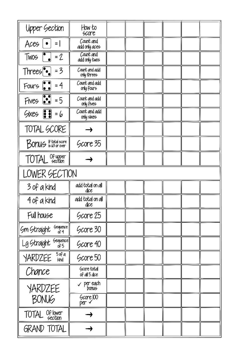 image regarding Yahtzee Printable known as Printable 24x36 YARDZEE/ YAHTZEE Rating Card report fill inside the blank--Do-it-yourself Yardzee scorecard- Electronic report