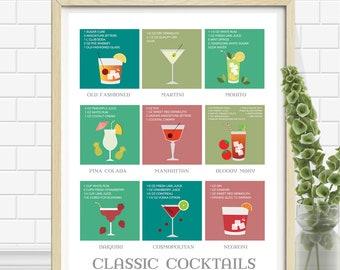 Cocktail Recipe Print - Classic Cocktails - Cocktail Recipes - Alcohol Print - Bar Sign