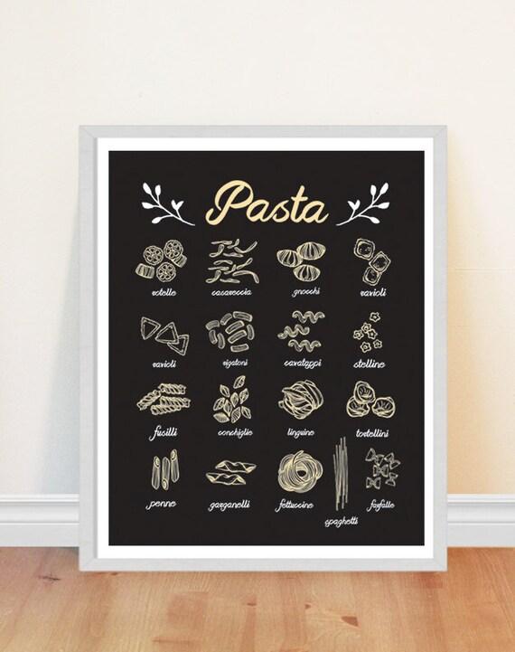 Italian Kitchen Art Prints - House Designer Today •