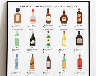 Spirits/Liqueurs Guide Poster A4/A3/A2  - Alcohol Print Wall Art Gift, Liquor Bar Pub Decor, Cocktail Guide
