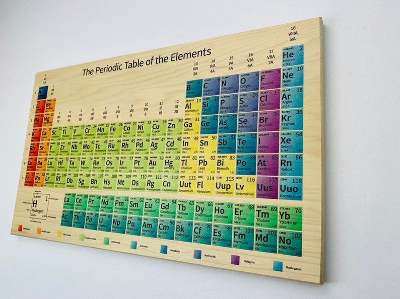 Periodic Table Print Wall Art Montessori Materials Kids Room Decor Educational Material Periodic Table Of The Elements Element Chart