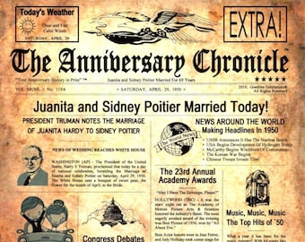 MAIL Birthday Chronicle 8.5x 11 or 11x14 inch - Anniversary Edition - Several Backgrounds - 1/1/1900 to 12/31/2016