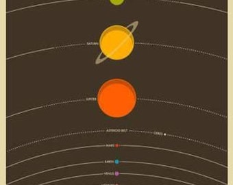 The Solar System Poster Print