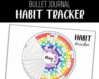 Habit Tracker - Circular - Bullet Journal - Printable - Circle - Round - Template