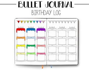 Habit Tracker Circular Bullet Journal Printable Circle Etsy