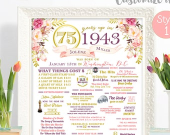 DIGITAL // 75th Birthday or 75th Anniversary Flower & Gold Sign Custom ANY COLOR Poster Wall Art // 1943 Events and Stats #4382017D