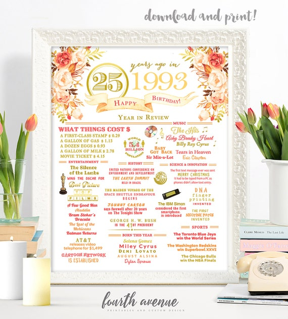 Instant download // 25th birthday red and pink flowers & gold | etsy.