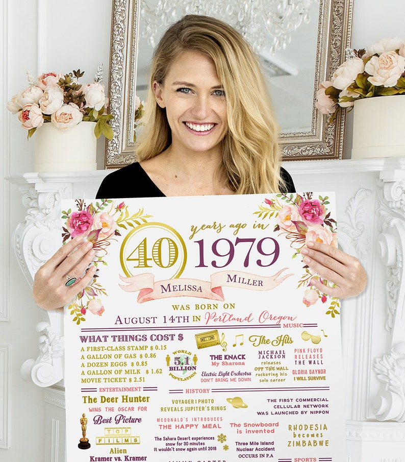 PRINT   40th Birthday or 40th Anniversary Flower /& Gold Sign Custom ANY COLOR Poster Wall Art  1979 Events and Stats #1032019P