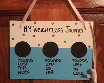 Weight loss motivation wood signs