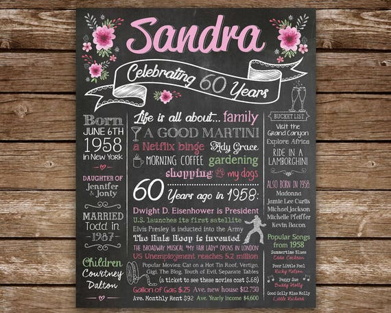60th Birthday Chalkboard Sign 1958 60 Years Ago In Born