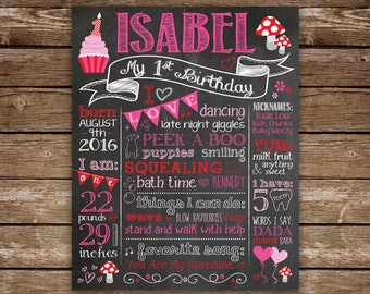 Toadstool 1st Birthday Chalkboard for Girl, PRINTABLE First Birthday Chalk Sign, Toadstool Theme Chalkboard