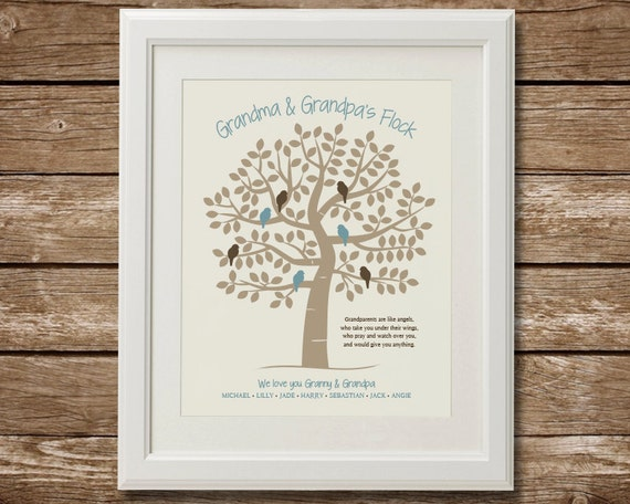 aa2f053c Grandparent Family Tree, Gift for Grandparents, Personalized Grandma and  Grandpa Gift, DIY Print, Grandparents Christmas Gift