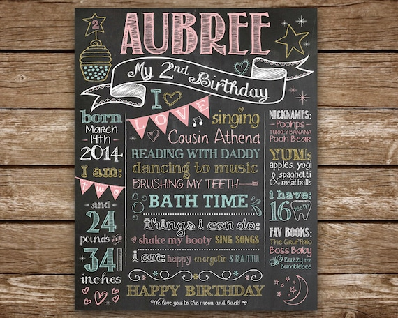 Second Birthday Chalkboard 2nd Printable