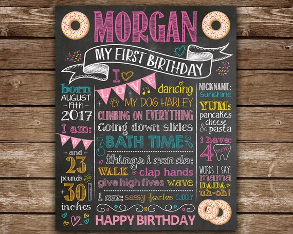 sprinkled donuts 1st birthday chalkboard donut first birthday chalk