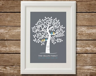 Personalized Family Tree with Names, Printable Family Tree, Custom Family Tree, Family Christmas Gift, Family Names, Printable Family Tree