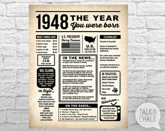 Back In 1948 Newspaper-Style DIGITAL Poster - 70th Birthday PRINTABLE Sign - 70th Birthday Poster - 70th Birthday Gif Ideas