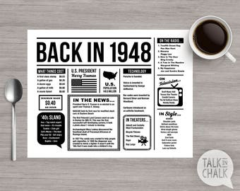 Back In 1948 PRINTABLE Placemat