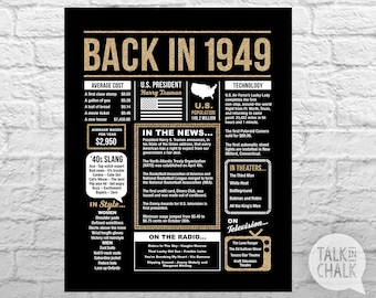 Back In 1949 Black And Gold PRINTABLE Poster