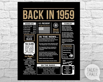 Back In 1959 Black And Gold Glitter PRINTABLE Poster
