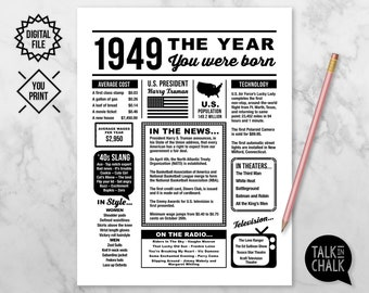in this the year you were born 1945 75th personalised birthday present gift