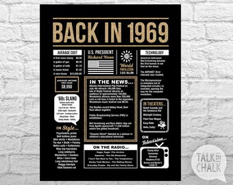 Back In 1969 Black And Gold Glitter PRINTABLE Poster