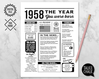 61 years ago 1958 Birthday Party Sign Born in 1958 What Happened in 1958 61st birthday sign Man Birthday Banner Printable 1958 Sign