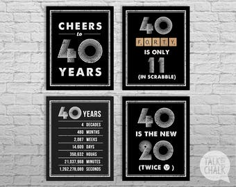 40th Birthday Sign Pack DIGITAL Posters Cheers To 40 Years Decorations Party Decor
