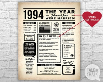 1994 Personalized Wedding Anniversary PRINTABLE Poster | 25th Anniversary Newspaper Poster, DIGITAL | Anniversary Gift for Husband/Wife