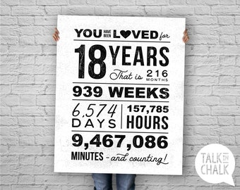 99cfcf38f0587 You Have Been Loved 30 Years PRINTABLE Poster 30th Birthday | Etsy