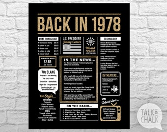 Back In 1978 Black And Gold Glitter PRINTABLE Poster