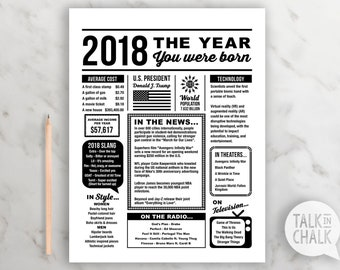 photograph about Time Capsule Printable Worksheets identified as Season capsule Etsy