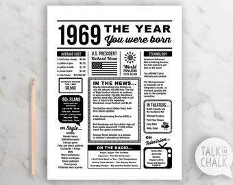 50th Printable Etsy