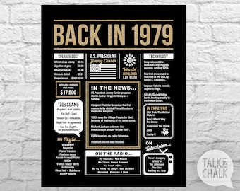 Back In 1979 Black And Gold Glitter PRINTABLE Poster